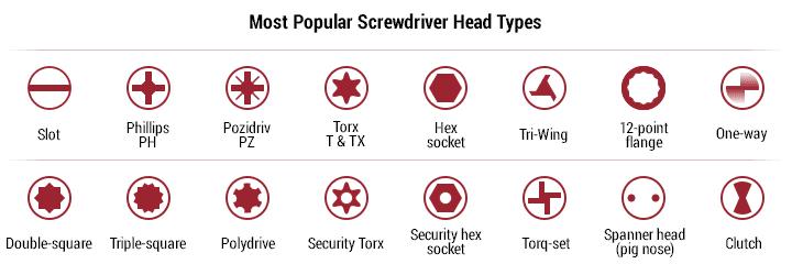Screwdriver Bit Set multi bit