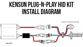 kensun plug and play hid kit scheme