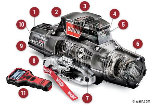 warn winch ZEON Platinum features