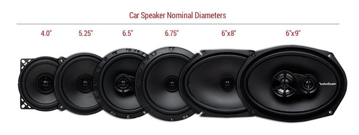 best door speakers nominal diameter