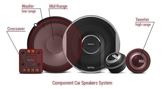 component car speakers system elements
