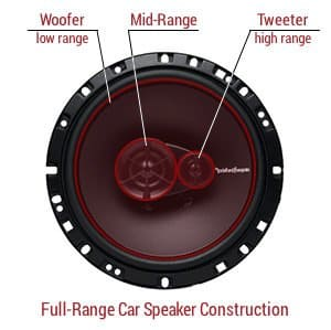 full range car speaker construction