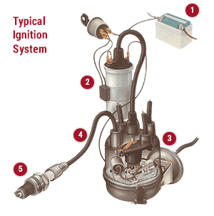 typical ignition system diagram