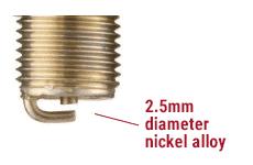 best Copper Core Spark Plugs