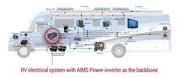 best power inverter for rv