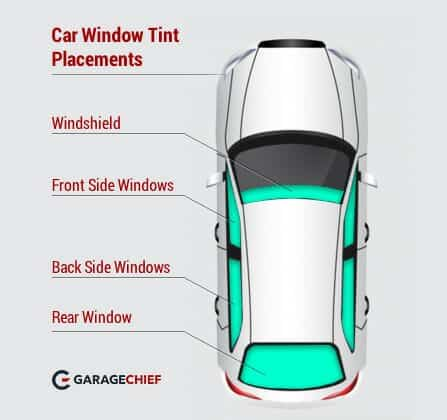 Car Window Tint Placements